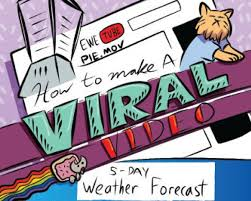 How to create a viral Video