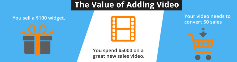 infographic showing benefits of video