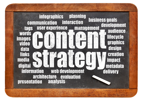 picture of a chalkboard with content strategy terms