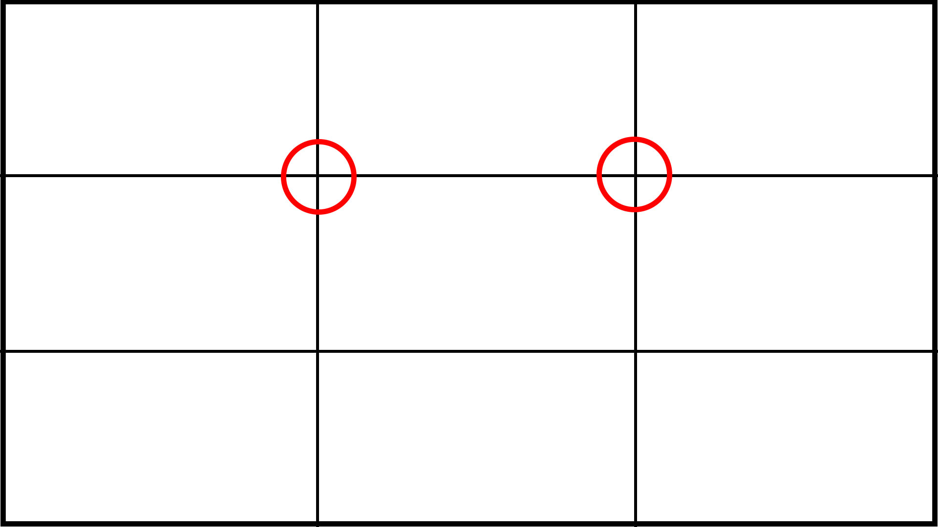 The Rule of Thirds diagram.